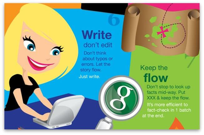 How to Write Blog Faster