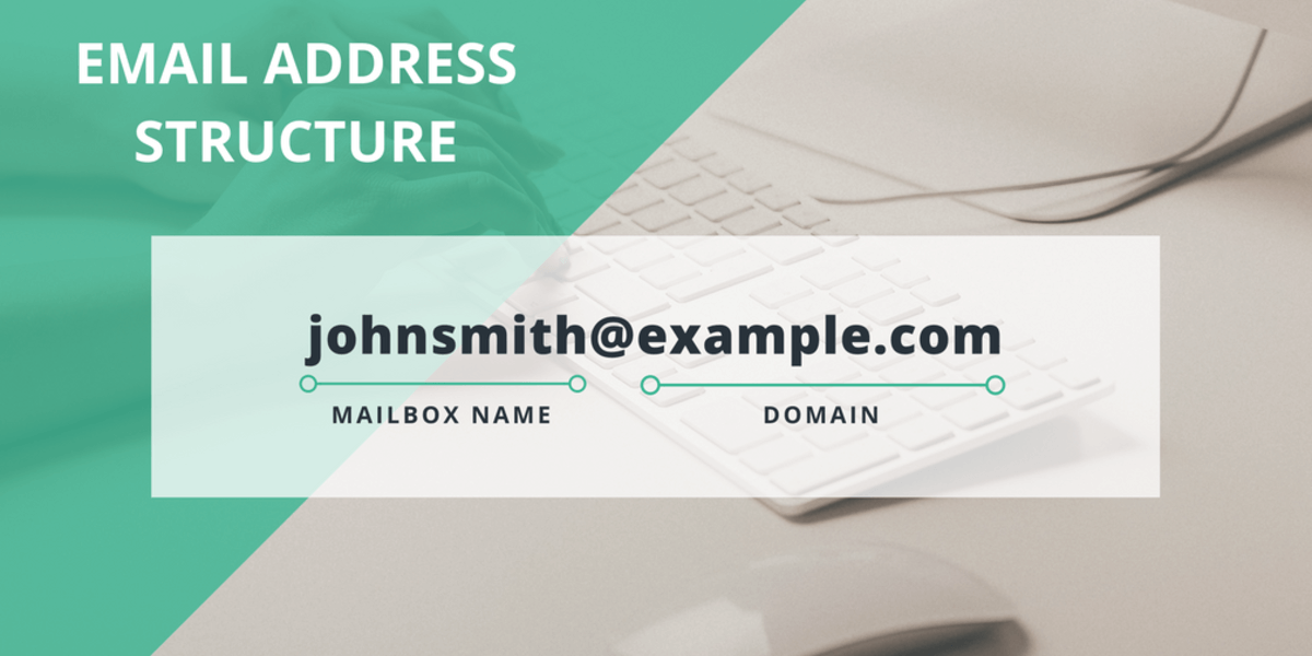 get a custom email address free